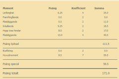rebus-resultat-210926